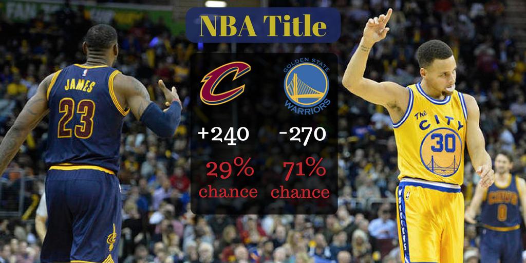 2017 NBA Finals Odds - News - Stories - Pregame.com