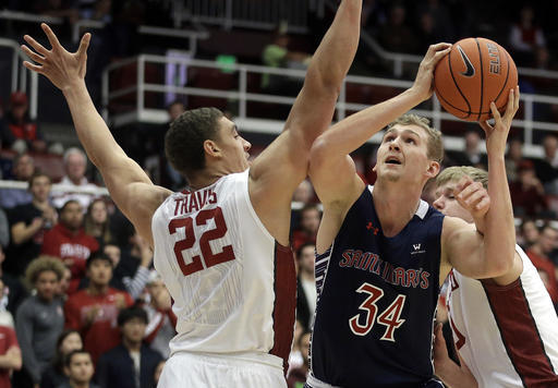 Jock Landale records double-double, Saint Mary's beats VCU 85-77