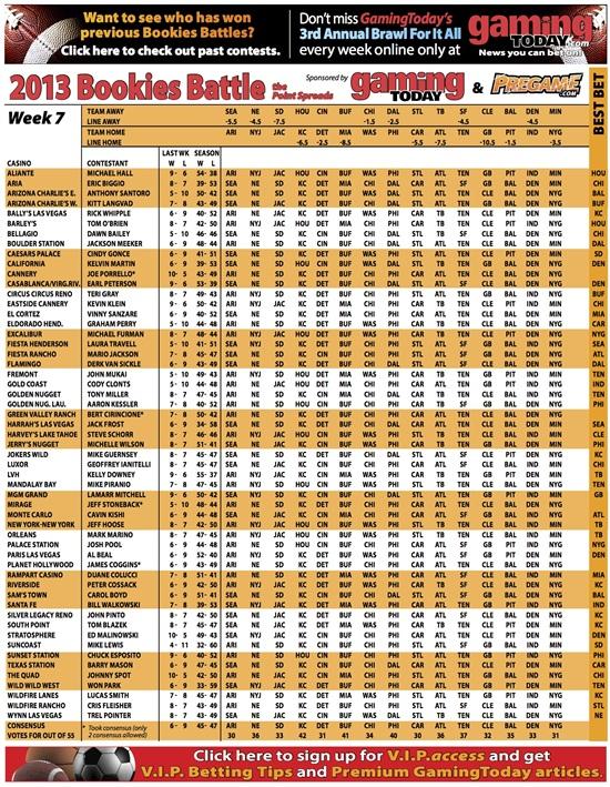 Bookies Battle: Vegas Bookmakers Pick EVERY NFL Week #7 ...