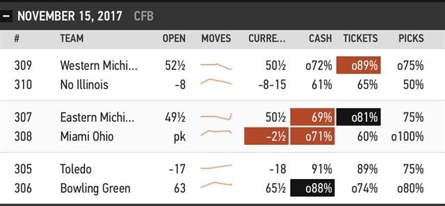 Spy sportsbook betting matched betting tutorial shawl